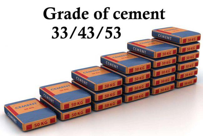 cement grades