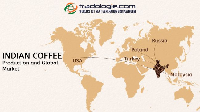 Indian Coffee Production and Global Market