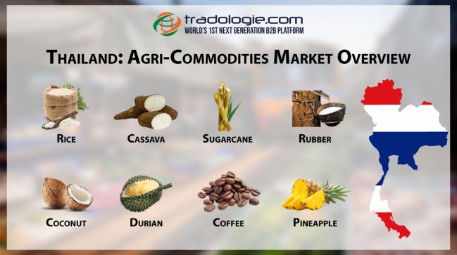 Thailand- Commodities Market Overview